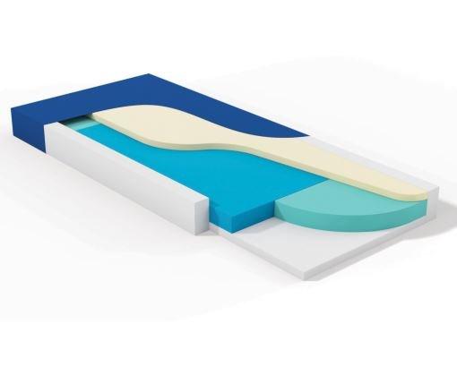 premium_mattress